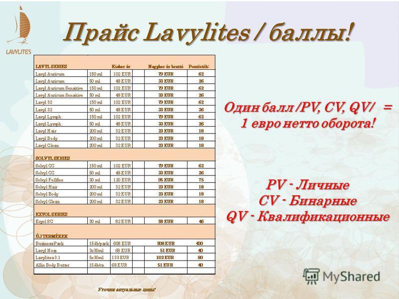 Прайс Lavylites / баллы! Уточни актуальные цены! Один балл /PV, CV, QV/ = 1 евро нетто оборота! PV - Личные CV - Бинарные QV - Квалификационные