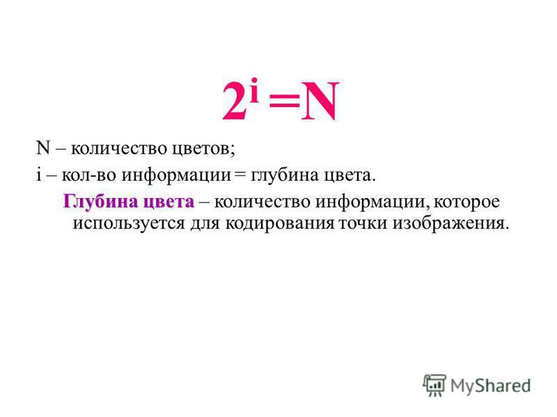 2 i =N N – количество цветов; i – кол-во информации = глубина цвета. Глубина цвета Глубина цвета – количество информации, которое используется для кодирования точки изображения.