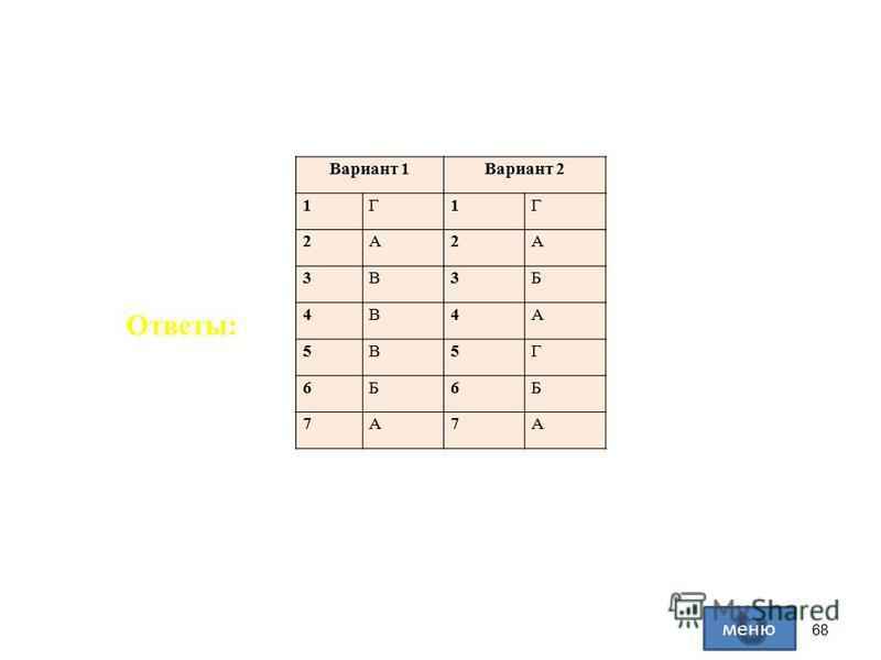 Ответы: 68 Вариант 1Вариант 2 1Г1Г 2А2А 3В3Б 4В4А 5В5Г 6Б6Б 7А7А меню