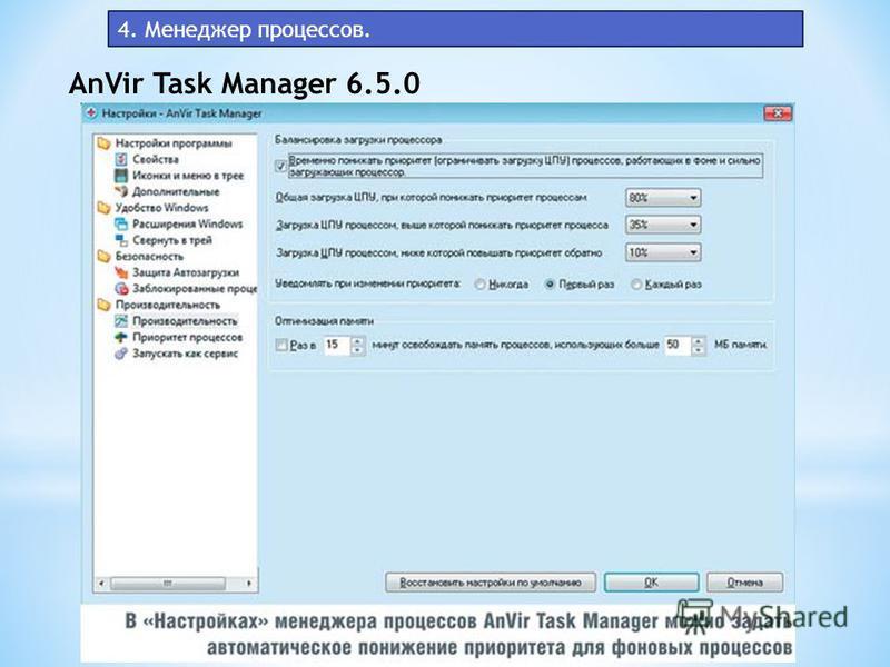 4. Менеджер процессов. AnVir Task Manager 6.5.0