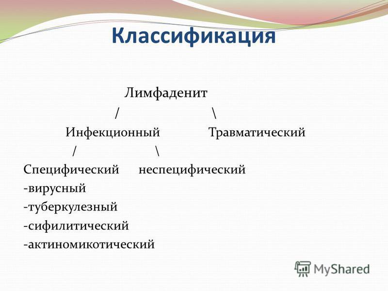 Классификация Лимфаденит / \ Инфекционный Травматический / \ Специфический неспецифический -вирусный -туберкулезный -сифилитический -актиномикотический