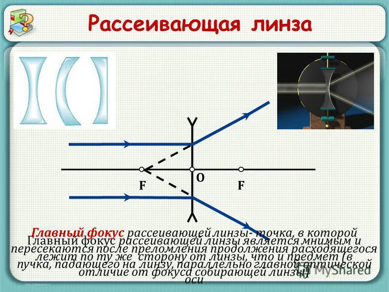 Рассеивающая линза О FF Главный фокус рассеивающей линзы является мнимым и лежит по ту же сторону от линзы, что и предмет (в отличие от фокуса собирающей линзы) Главный фокус рассеивающей линзы- точка, в которой пересекаются после преломления продолж