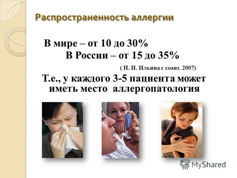 Распространенность аллергии В мире – от 10 до 30% В России – от 15 до 35% ( Н. И. Ильина с соавт. 2007) Т.е., у каждого 3-5 пациента может иметь место аллегро патология