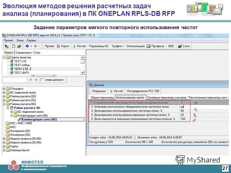 ИНФОТЕЛ Информационные технологии и коммуникации 27 Задание параметров мягкого повторного использования частот N 1 2 Эволюция методов решения расчетных задач анализа (планирования) в ПК ONEPLAN RPLS-DB RFP