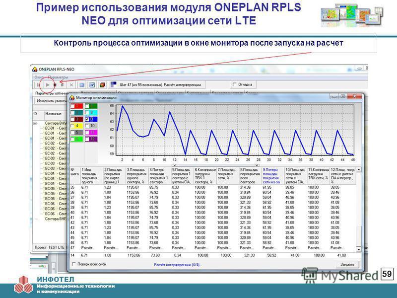 ИНФОТЕЛ Информационные технологии и коммуникации Пример использования модуля ONEPLAN RPLS NEO для оптимизации сети LTE 59 Контроль процесса оптимизации в окне монитора после запуска на расчет