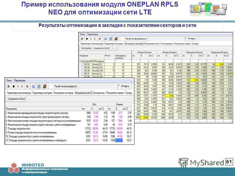 ИНФОТЕЛ Информационные технологии и коммуникации Пример использования модуля ONEPLAN RPLS NEO для оптимизации сети LTE 61 Результаты оптимизации в закладке с показателями секторов и сети