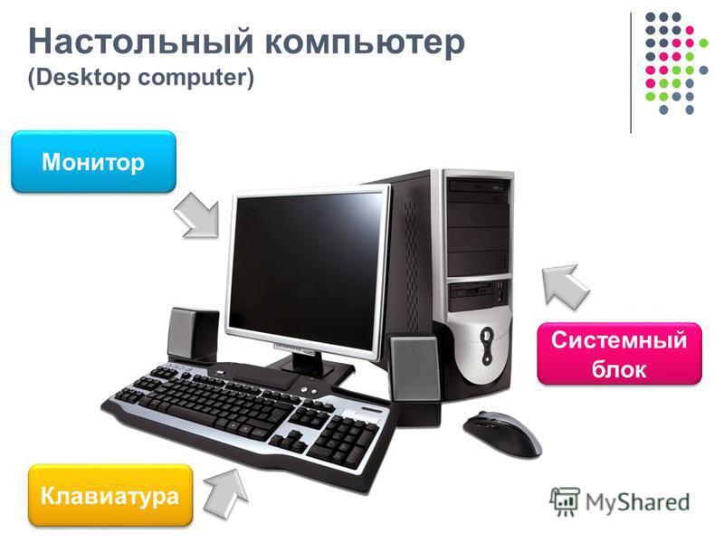 Настольный компьютер (Desktop computer) Монитор Системный блок Клавиатура