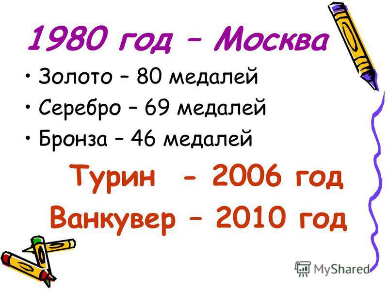 1980 год – Москва Золото – 80 медалей Серебро – 69 медалей Бронза – 46 медалей Турин - 2006 год Ванкувер – 2010 год