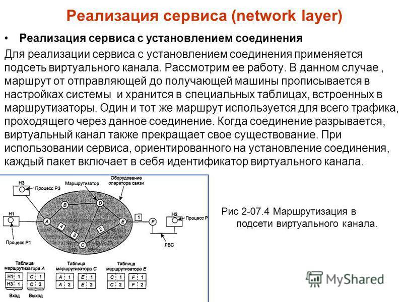 Реализация сервиса (network layer) Реализация сервиса с установлением соединения Для реализации сервиса с установлением соединения применяется подсеть виртуального канала. Рассмотрим ее работу. В данном случае, маршрут от отправляющей до получающей м