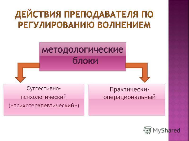Практически- операциональный Суггестивно- психологический («психотерапевтический») Суггестивно- психологический («психотерапевтический»)