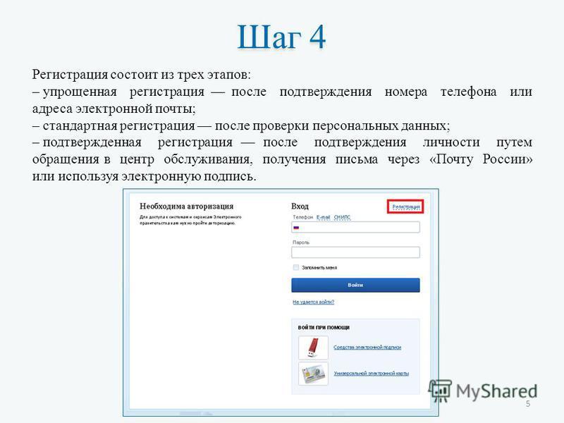 Шаг 4 Регистрация состоит из трех этапов: – упрощенная регистрация после подтверждения номера телефона или адреса электронной почты; – стандартная регистрация после проверки персональных данных; – подтвержденная регистрация после подтверждения личнос