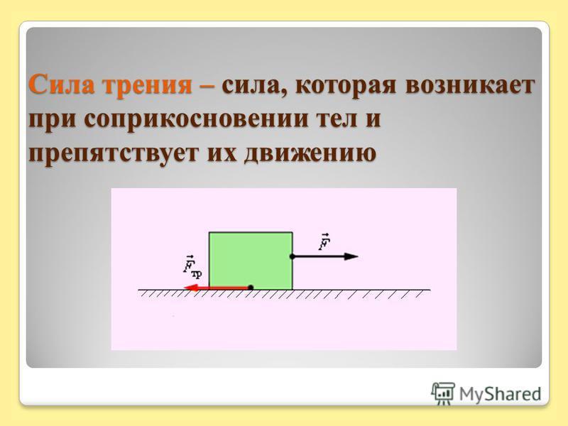 Сила трения – сила, которая возникает при соприкосновении тел и препятствует их движению F тр