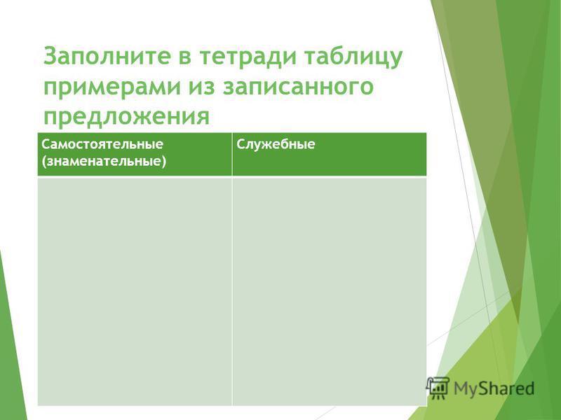 Заполните в тетради таблицу примерами из записанного предложения Самостоятельные (знаменательные) Служебные