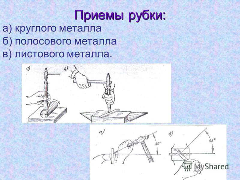 Приемы рубки: а) круглого металла б) полосового металла в) листового металла.