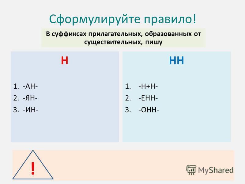 Сформулируйте правило! В суффиксах прилагательных, образованных от существительных, пишу Н 1. -АН- 2. -ЯН- 3. -ИН- ! НН 1. -Н+Н- 2. -ЕНН- 3. -ОНН-
