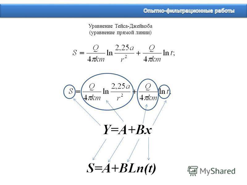 Уравнение Тейса-Джейкоба (уравнение прямой линии)