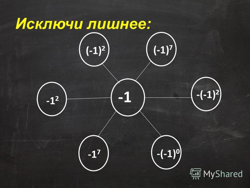 Найди ошибку: Ученик, выполняя преобразования выражений, допустил ошибки. Исправьте ошибки и объясните, какие определения, свойства и правила не знает ученик. 5 5 5 5 = 4 5 ; 2 3 2 7 = 4 10 ; 7 1 = 1; 2 30 : 2 10 = 2 3 ; 4 0 = 4; (2 х) 3 = 2 х 3 ; 2
