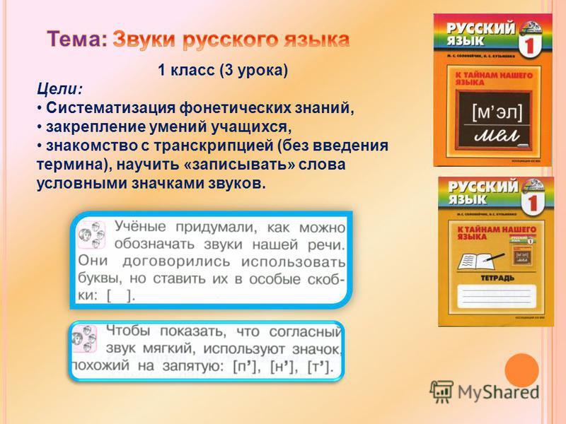 1 класс (3 урока) Цели: Систематизация фонетических знаний, закрепление умений учащихся, знакомство с транскрипцией (без введения термина), научить «записывать» слова условными значками звуков.