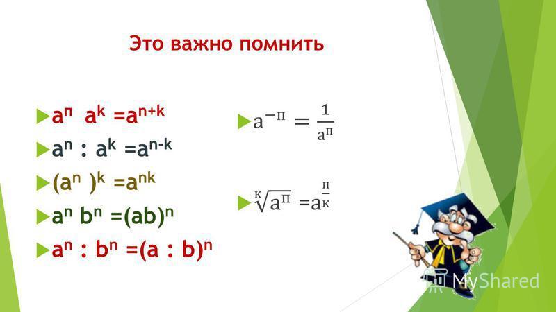 Это важно помнить а п а k =a n+k a n : а k =a n-k (a n ) k =a nk a n b n =(ab) n a n : b n =(a : b) n