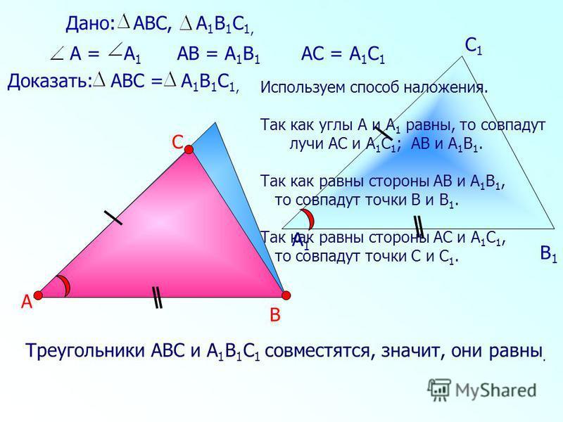 Треугольники АВС и А 1 В 1 С 1 совместятся, значит, они равны. Дано: АВС, А 1 В 1 С 1, А В С А1А1 В1В1 С1С1 АВ = А 1 В 1 АС = А 1 С 1 А = А 1 Доказать: АВС = А 1 В 1 С 1, Используем способ наложения. Так как углы А и А 1 равны, то совпадут лучи АС и