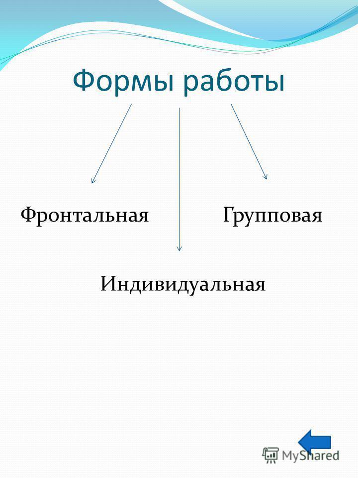 Формы работы Фронтальная Индивидуальная Групповая