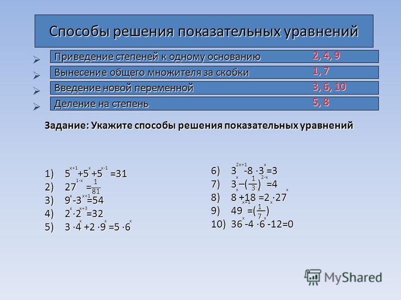 Способы решения показательных уравнений Приведение степеней к одному основанию Вынесение общего множителя за скобки Введение новой переменной Деление на степень Задание: Укажите способы решения показательных уравнений 1)5 +5 +5 =31 2)27 = 3)9 -3 =54