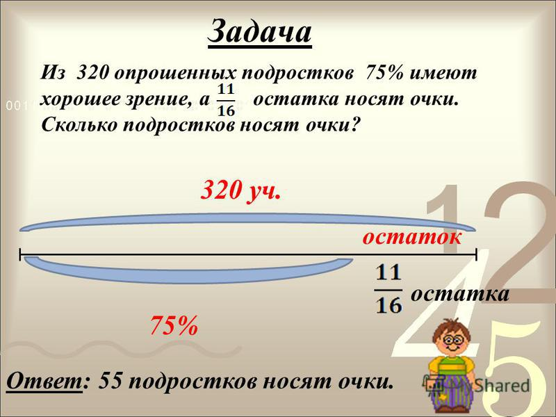 Задача Из 320 опрошенных подростков 75% имеют хорошее зрение, а остатка носят очки. Сколько подростков носят очки? 320 уч. 75% остаток остатка Ответ: 55 подростков носят очки.