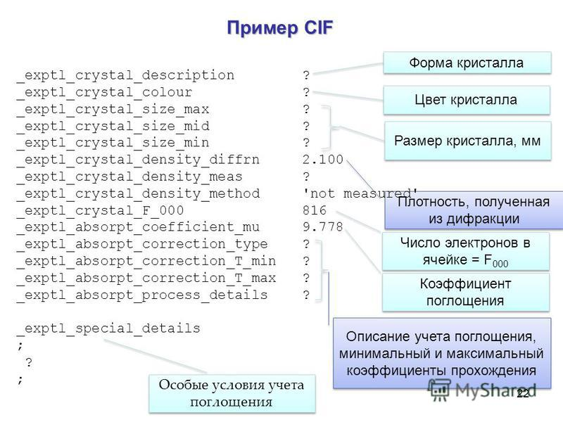 22 Плотность, полученная из дифракции _exptl_crystal_description ? _exptl_crystal_colour ? _exptl_crystal_size_max ? _exptl_crystal_size_mid ? _exptl_crystal_size_min ? _exptl_crystal_density_diffrn 2.100 _exptl_crystal_density_meas ? _exptl_crystal_