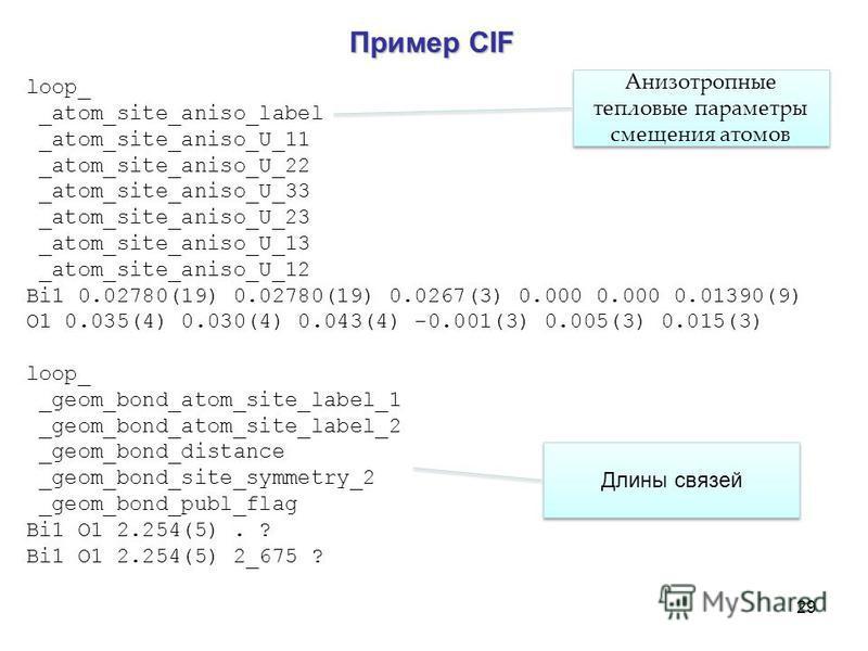 29 loop_ _atom_site_aniso_label _atom_site_aniso_U_11 _atom_site_aniso_U_22 _atom_site_aniso_U_33 _atom_site_aniso_U_23 _atom_site_aniso_U_13 _atom_site_aniso_U_12 Bi1 0.02780(19) 0.02780(19) 0.0267(3) 0.000 0.000 0.01390(9) O1 0.035(4) 0.030(4) 0.04