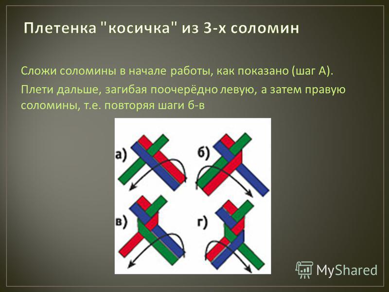 Сложи ссоломины в начале работы, как показано ( шаг А ). Плети дальше, загибая поочерёдно левую, а затем правую ссоломины, т. е. повторяя шаги б - в