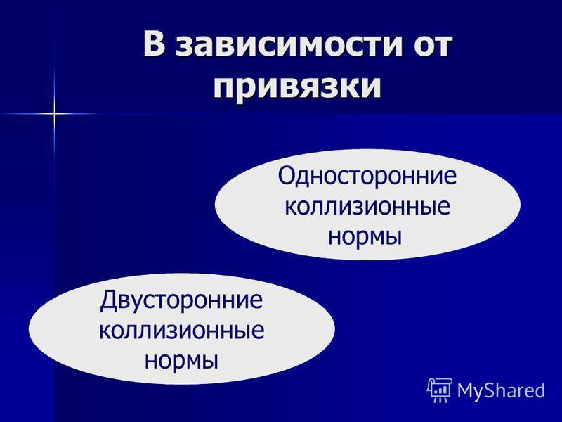 Двусторонние коллизионные нормы В зависимости от привязки Односторонние коллизионные нормы