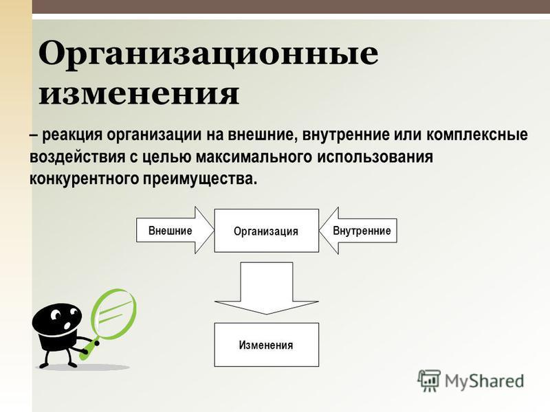 Организационные изменения – реакция организации на внешние, внутренние или комплексные воздействия с целью максимального использования конкурентного преимущества. Организация Внешние Внутренние Изменения