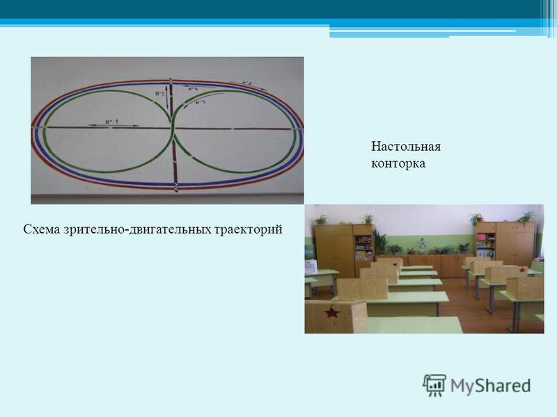 Настольная конторка Схема зрительно-двигательных траекторий