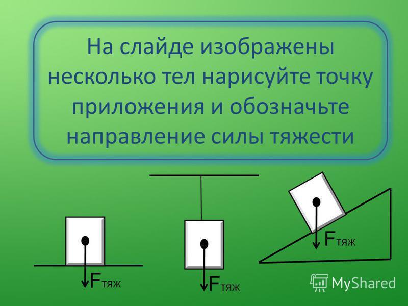 На слайде изображены несколько тел нарисуйте точку приложения и обозначьте направление силы тяжести F тяж