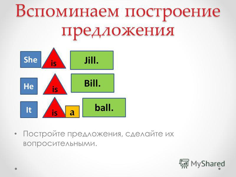 Вспоминаем построение предложения Постройте предложения, сделайте их вопросительными. is It He is She Jill. Bill. ball. a