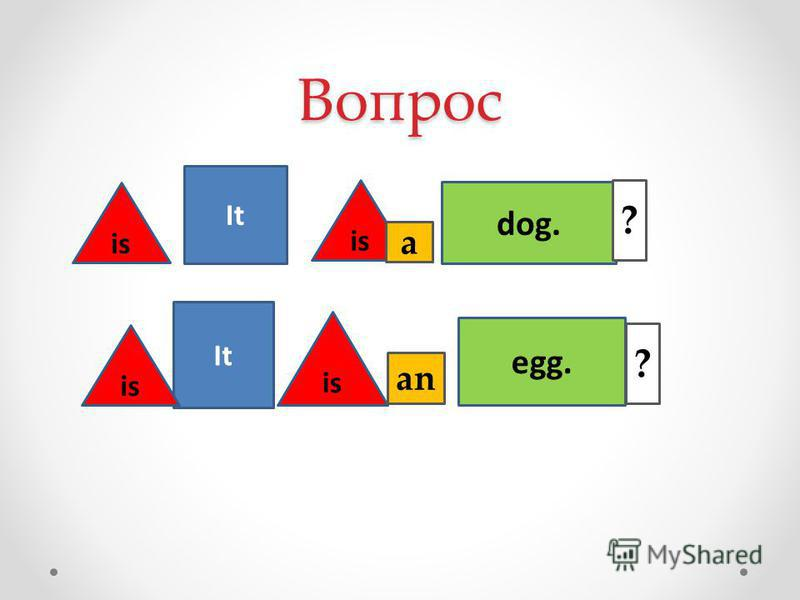 Вопрос It is dog. egg. is ? ? a an