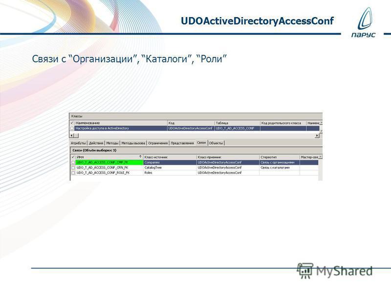 Связи с Организации, Каталоги, Роли UDOActiveDirectoryAccessConf