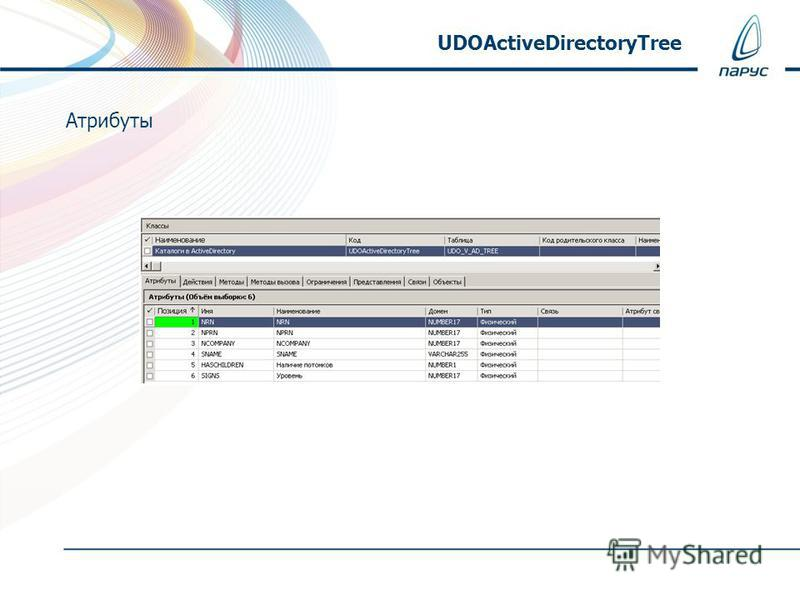 Атрибуты UDOActiveDirectoryTree