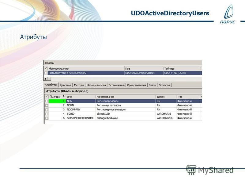 Атрибуты UDOActiveDirectoryUsers