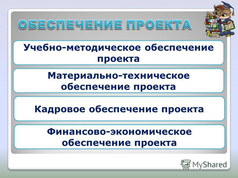 Учебно-методическое обеспечение проекта Материально-техническое обеспечение проекта Кадровое обеспечение проекта Финансово-экономическое обеспечение проекта
