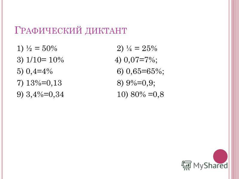 Г РАФИЧЕСКИЙ ДИКТАНТ 1) ½ = 50% 2) ¼ = 25% 3) 1/10= 10% 4) 0,07=7%; 5) 0,4=4% 6) 0,65=65%; 7) 13%=0,13 8) 9%=0,9; 9) 3,4%=0,34 10) 80% =0,8