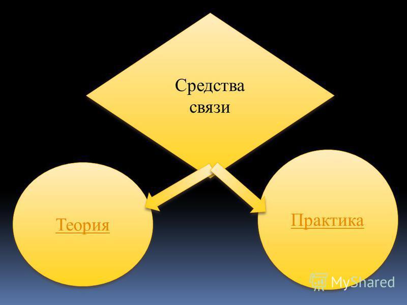 Теория Практика Средства связи