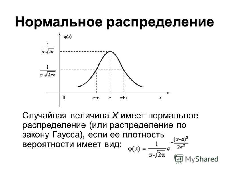 Нормальное распределение Случайная величина Х имеет нормальное распределение (или распределение по закону Гаусса), если ее плотность вероятности имеет вид: