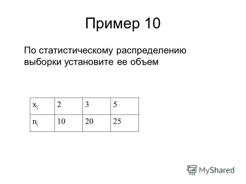 Пример 10 По статистическому распределению выборки установите ее объем xixi 235 nini 102025