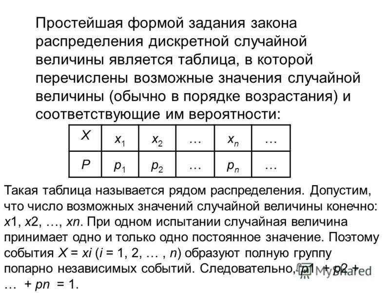 Простейшая формой задания закона распределения дискретной случайной величины является таблица, в которой перечислены возможные значения случайной величины (обычно в порядке возрастания) и соответствующие им вероятности: Х х 1 х 1 х 2 х 2 …хnхn … Рр 1