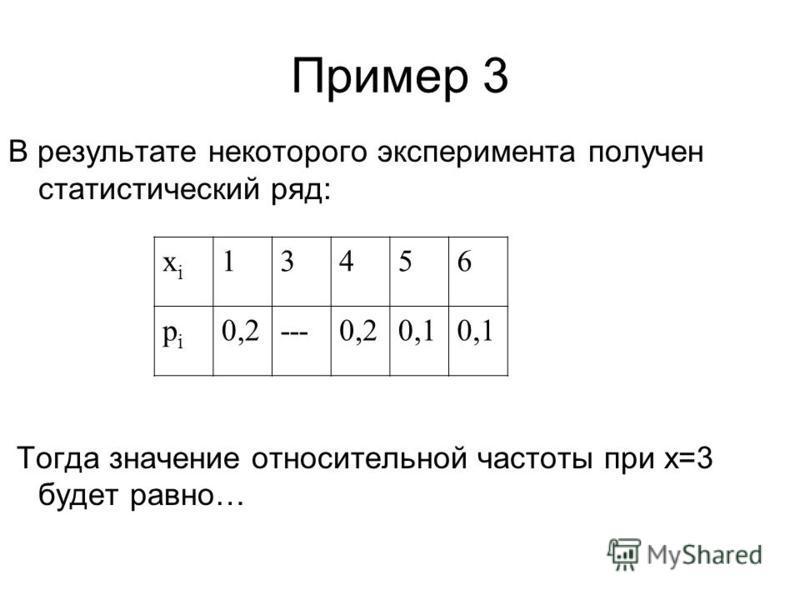В результате некоторого эксперимента получен статистический ряд: Тогда значение относительной частоты при х=3 будет равно… хiхi 13456 pipi 0,2---0,20,1 Пример 3