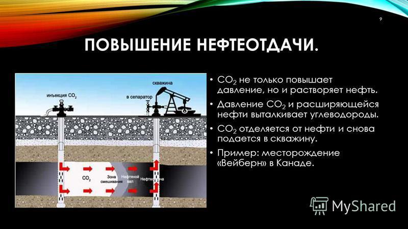 ПОВЫШЕНИЕ НЕФТЕОТДАЧИ. СО 2 не только повышает давление, но и растворяет нефть. Давление СО 2 и расширяющейся нефти выталкивает углеводороды. СО 2 отделяется от нефти и снова подается в скважину. Пример: месторождение «Вейберн» в Канаде. 9