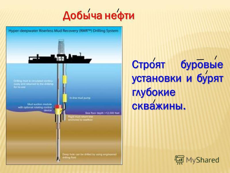 Добыча нефти Строят буровые установки и бурят глубокие скважины.