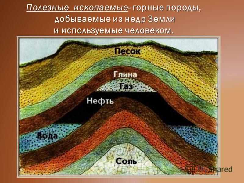 Полезные ископаемые беларуси реферат 6056