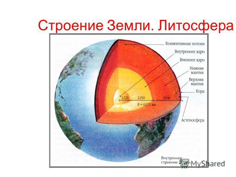 Строение Земли. Литосфера